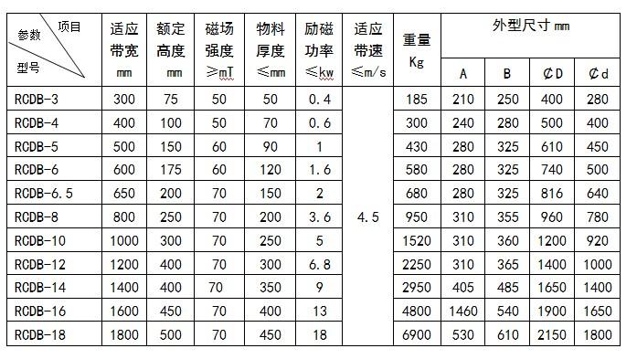 电磁除铁器外形尺寸图