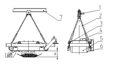 永磁自卸式除铁器安装方式
