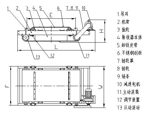 铠甲永磁自卸式除铁器结构图