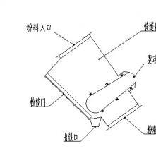 RCYG管道式永磁自卸式除铁器结构及原理